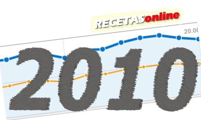 estadistica-2010-Recetas-de-cocina-RECETASonline